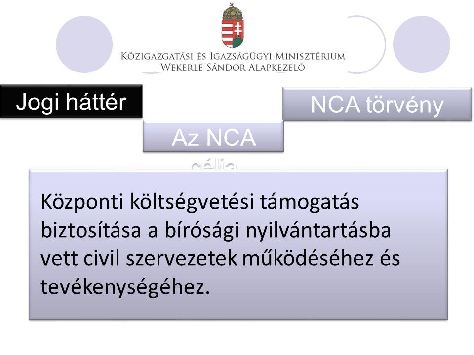 Jogi háttér NCA törvény Az NCA célja Központi költségvetési támogatás biztosítása a bírósági nyilvántartásba vett civil szervezetek működéséhez és tevékenységéhez.