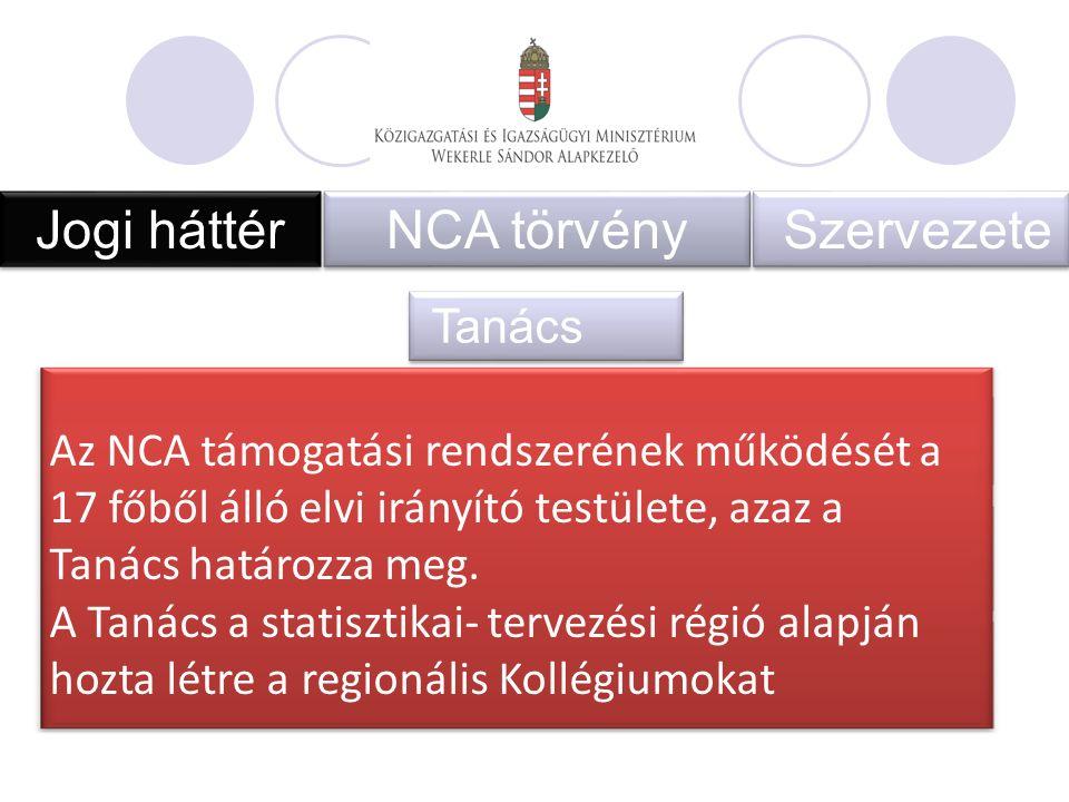 Jogi háttér NCA törvény Szervezete Tanács Az NCA támogatási rendszerének működését a 17 főből álló elvi irányító testülete, azaz a Tanács határozza meg.