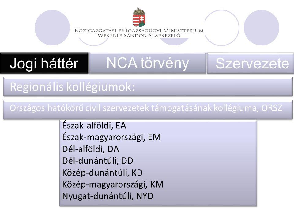 Jogi háttér NCA törvény Regionális kollégiumok: Szervezete Országos hatókörű civil szervezetek támogatásának kollégiuma, ORSZ Észak-alföldi, EA Észak-magyarországi, EM Dél-alföldi, DA Dél-dunántúli, DD Közép-dunántúli, KD Közép-magyarországi, KM Nyugat-dunántúli, NYD