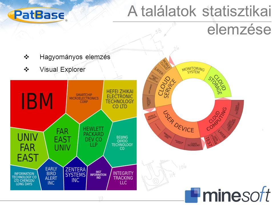 A találatok statisztikai elemzése  Hagyományos elemzés  Visual Explorer