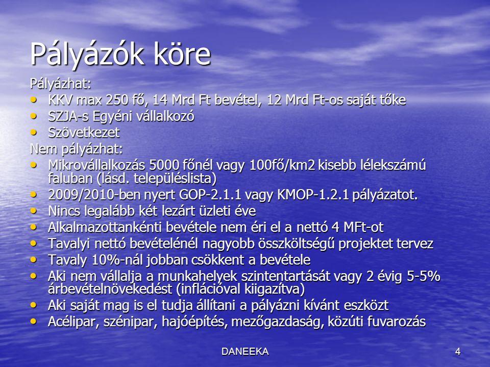 DANEEKA5 Eszköz/szoftver beszerzés Eszközbeszerzés (csak induló beruházás): Eszközbeszerzés (csak induló beruházás): korszerűsítést eredményező max.