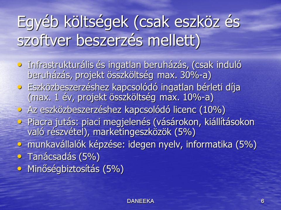 DANEEKA7 Biztosíték 25MFt támogatásig nem kell 25MFt támogatásig nem kell 25MFt támogatás felett a támogatás 100%-ának megfelelő biztosíték szükséges kivéve, ha csak a projekt végén kér pénzt 25MFt támogatás felett a támogatás 100%-ának megfelelő biztosíték szükséges kivéve, ha csak a projekt végén kér pénzt 50MFt támogatás felett a projekt ideje alatt 100%-os, a projekt után pedig 3 évig kell 50%-os biztosítékot nyújtani 50MFt támogatás felett a projekt ideje alatt 100%-os, a projekt után pedig 3 évig kell 50%-os biztosítékot nyújtani
