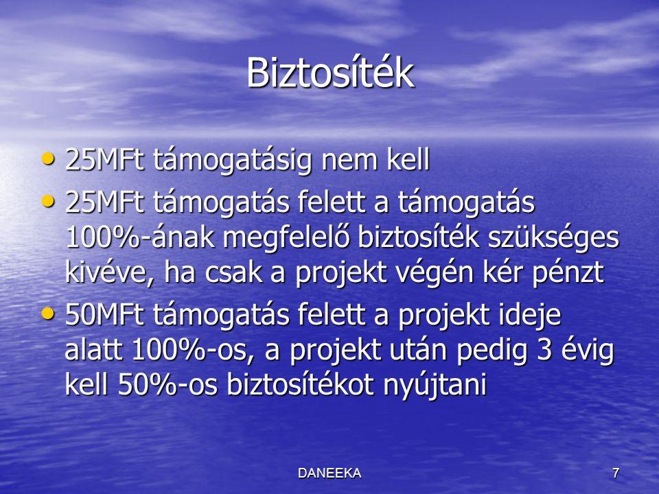 DANEEKA7 Biztosíték 25MFt támogatásig nem kell 25MFt támogatásig nem kell 25MFt támogatás felett a támogatás 100%-ának megfelelő biztosíték szükséges