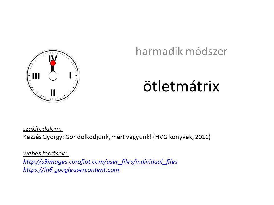 ötletmátrix harmadik módszer I II III IV szakirodalom: Kaszás György: Gondolkodjunk, mert vagyunk! (HVG könyvek, 2011) webes források: http://s3images