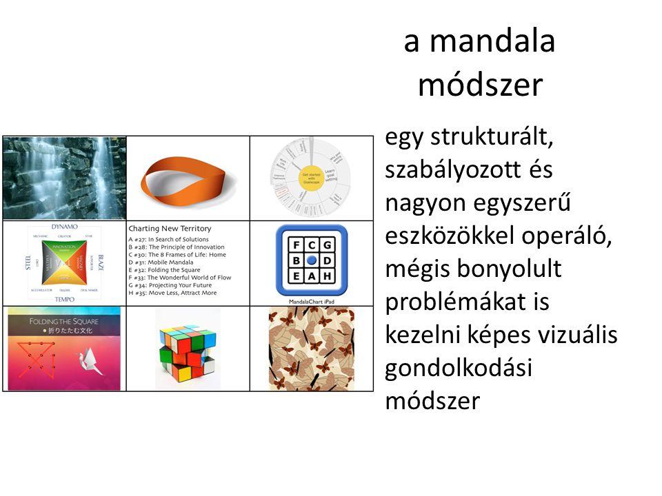 a mandala módszer egy strukturált, szabályozott és nagyon egyszerű eszközökkel operáló, mégis bonyolult problémákat is kezelni képes vizuális gondolkodási módszer