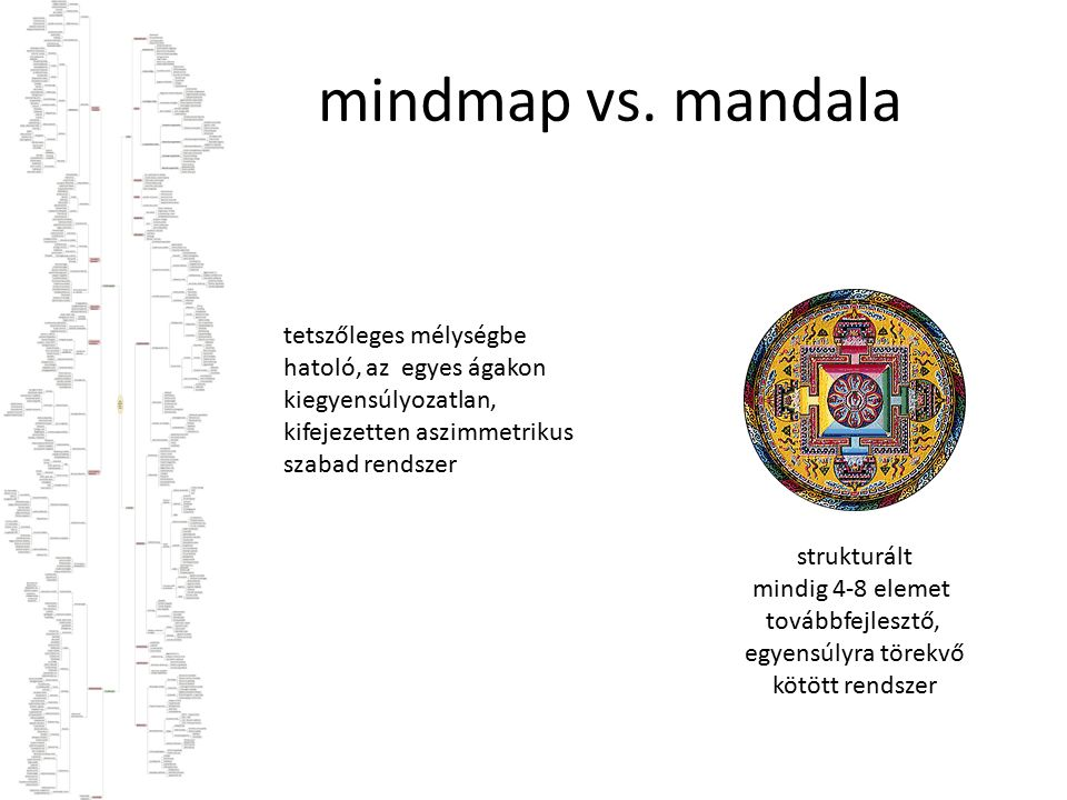 mindmap vs.