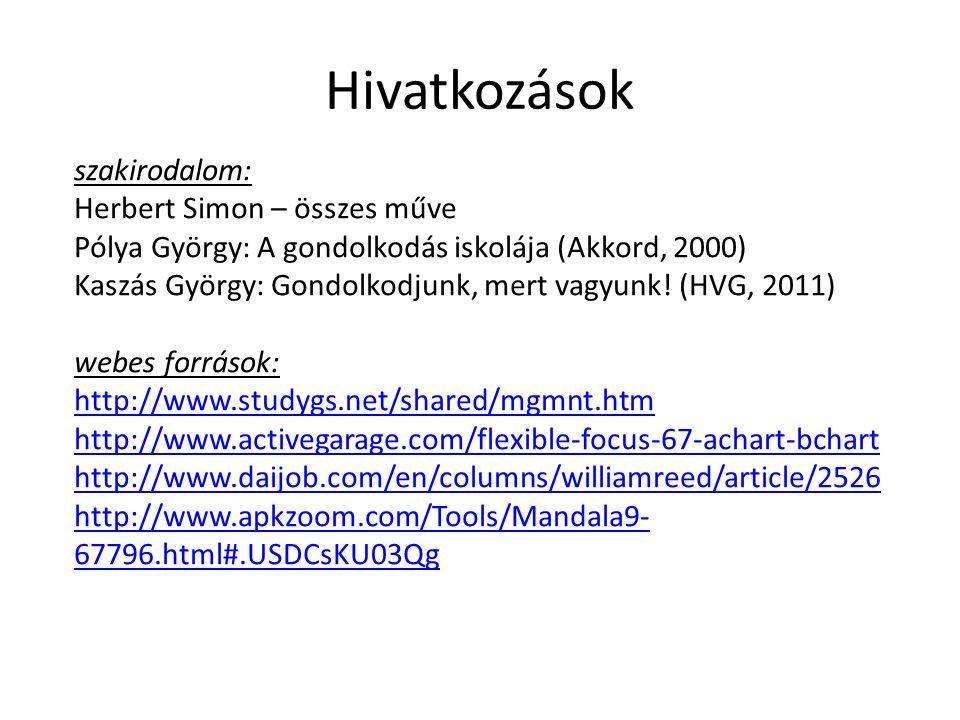 Hivatkozások szakirodalom: Herbert Simon – összes műve Pólya György: A gondolkodás iskolája (Akkord, 2000) Kaszás György: Gondolkodjunk, mert vagyunk!