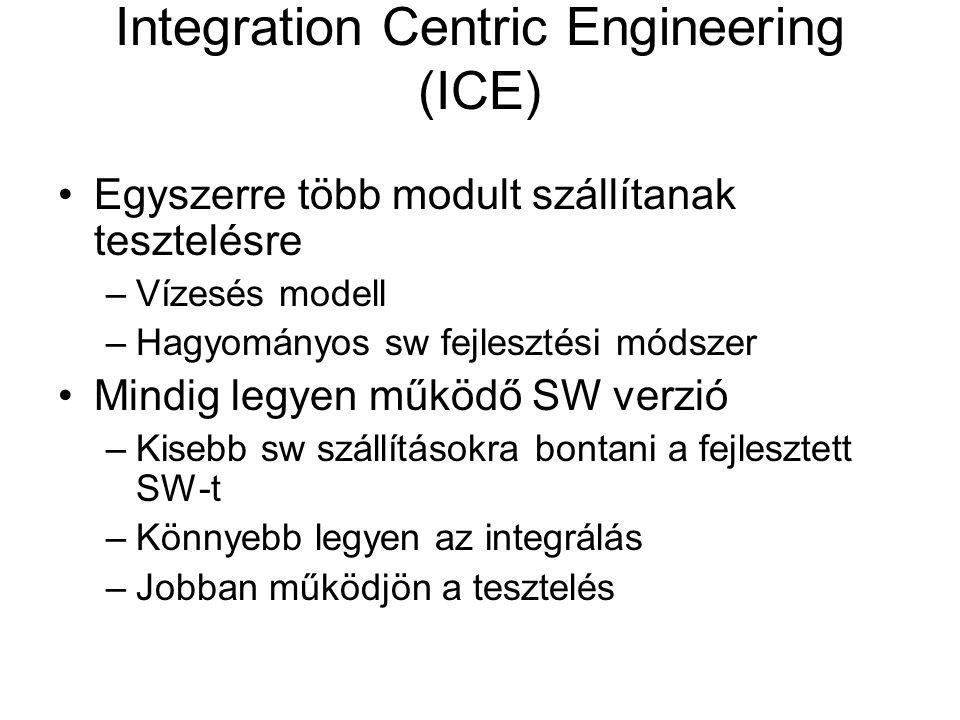 Integration Centric Engineering (ICE) Egyszerre több modult szállítanak tesztelésre –Vízesés modell –Hagyományos sw fejlesztési módszer Mindig legyen működő SW verzió –Kisebb sw szállításokra bontani a fejlesztett SW-t –Könnyebb legyen az integrálás –Jobban működjön a tesztelés