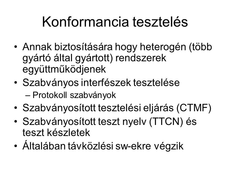 Konformancia tesztelés Annak biztosítására hogy heterogén (több gyártó által gyártott) rendszerek együttműködjenek Szabványos interfészek tesztelése –Protokoll szabványok Szabványosított tesztelési eljárás (CTMF) Szabványosított teszt nyelv (TTCN) és teszt készletek Általában távközlési sw-ekre végzik