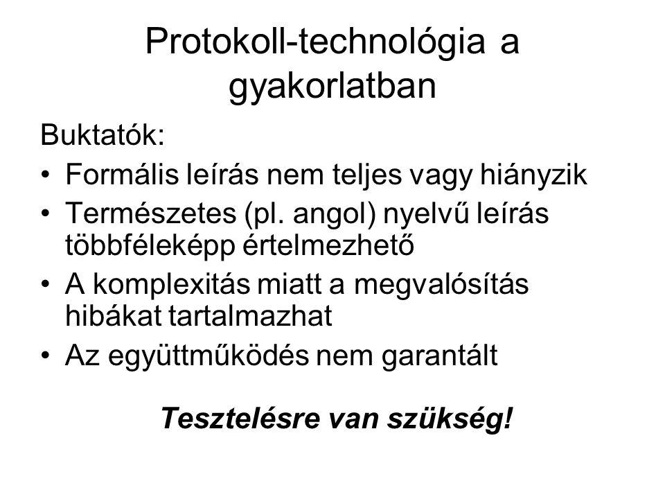 Protokoll-technológia a gyakorlatban Buktatók: Formális leírás nem teljes vagy hiányzik Természetes (pl.