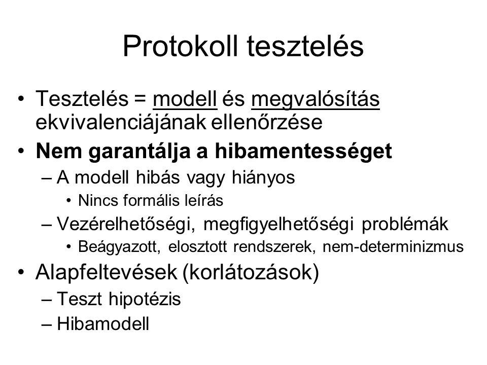 Protokoll tesztelés Tesztelés = modell és megvalósítás ekvivalenciájának ellenőrzése Nem garantálja a hibamentességet –A modell hibás vagy hiányos Nincs formális leírás –Vezérelhetőségi, megfigyelhetőségi problémák Beágyazott, elosztott rendszerek, nem-determinizmus Alapfeltevések (korlátozások) –Teszt hipotézis –Hibamodell