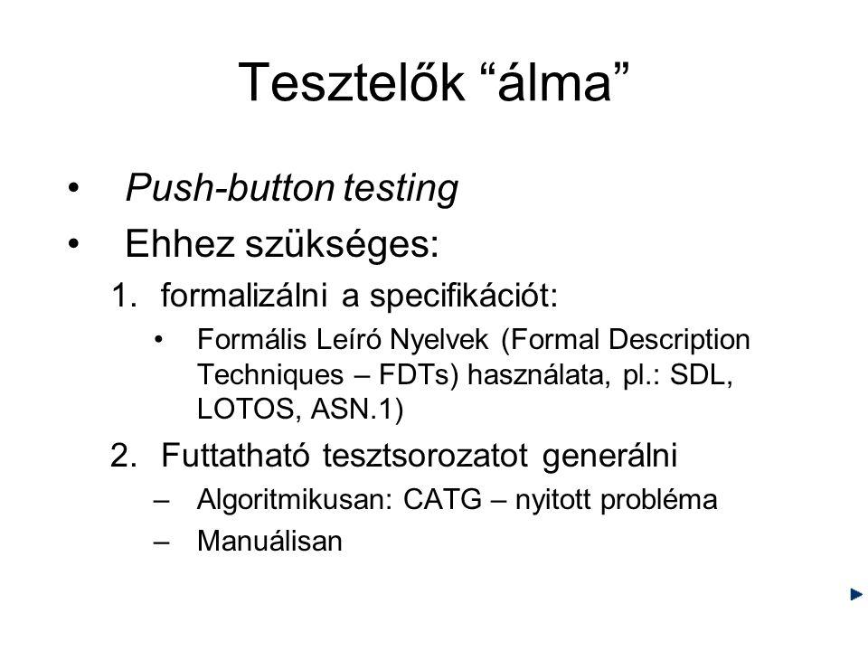 Tesztelők álma Push-button testing Ehhez szükséges: 1.formalizálni a specifikációt: Formális Leíró Nyelvek (Formal Description Techniques – FDTs) használata, pl.: SDL, LOTOS, ASN.1) 2.Futtatható tesztsorozatot generálni –Algoritmikusan: CATG – nyitott probléma –Manuálisan