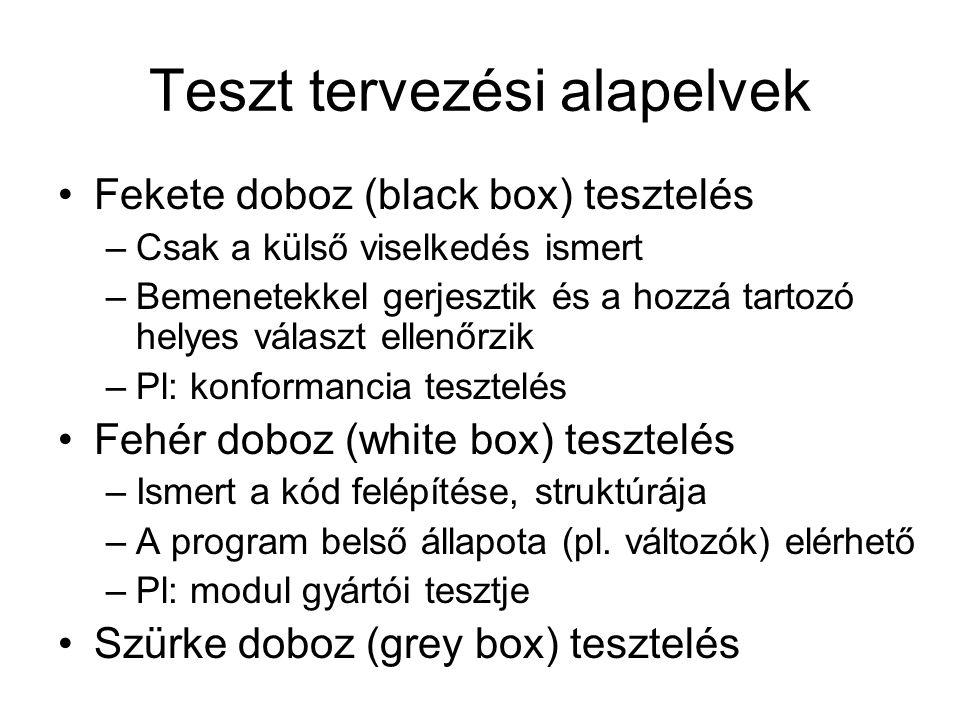Teszt tervezési alapelvek Fekete doboz (black box) tesztelés –Csak a külső viselkedés ismert –Bemenetekkel gerjesztik és a hozzá tartozó helyes választ ellenőrzik –Pl: konformancia tesztelés Fehér doboz (white box) tesztelés –Ismert a kód felépítése, struktúrája –A program belső állapota (pl.