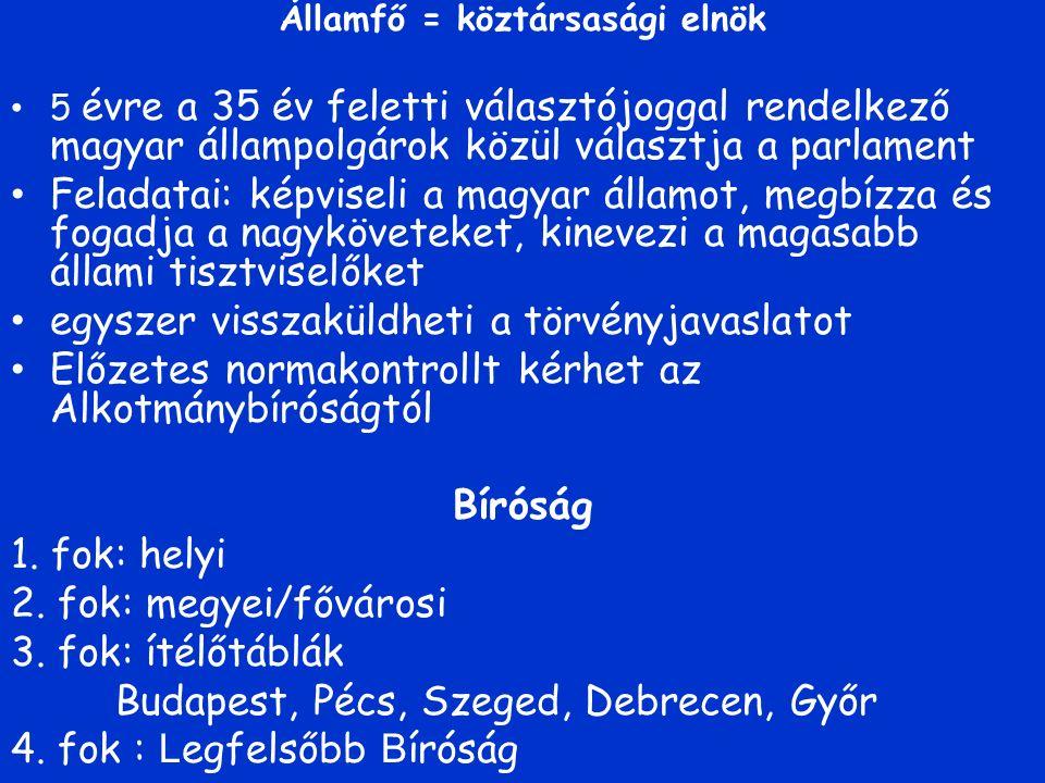 Államfő = köztársasági elnök 5 évre a 35 év feletti választójoggal rendelkező magyar állampolgárok közül választja a parlament Feladatai: képviseli a magyar államot, megbízza és fogadja a nagyköveteket, kinevezi a magasabb állami tisztviselőket egyszer visszaküldheti a törvényjavaslatot Előzetes normakontrollt kérhet az Alkotmánybíróságtól Bíróság 1.