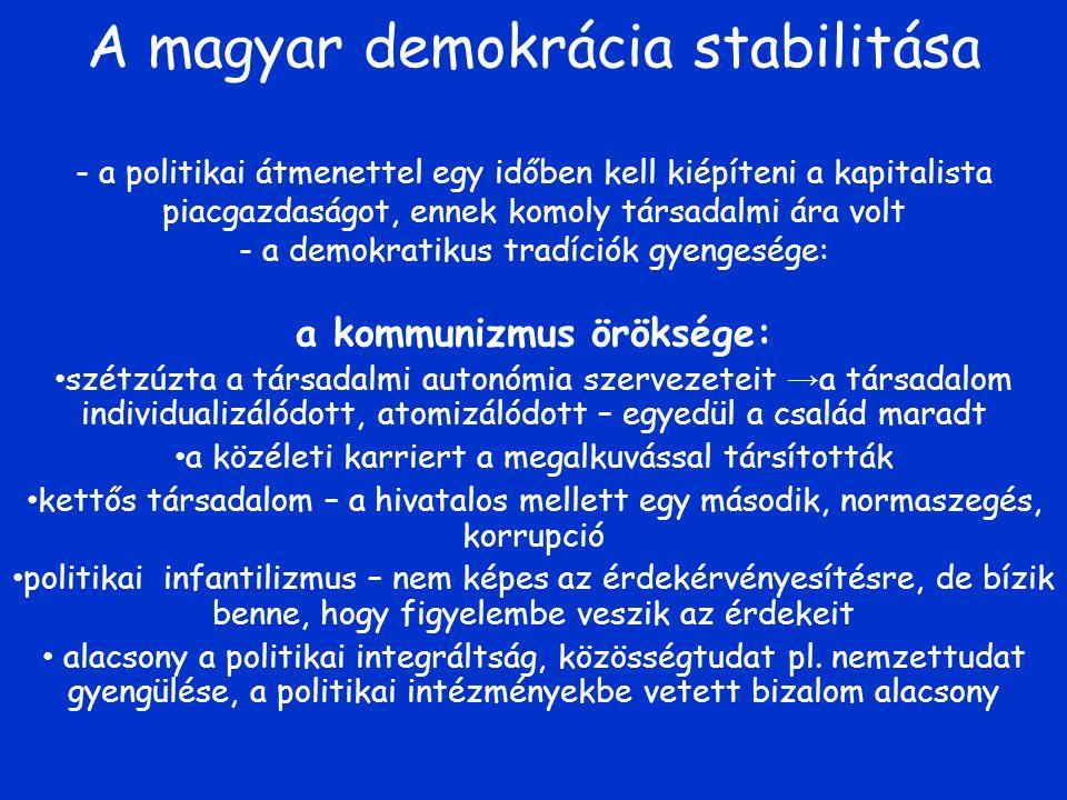 A magyar demokrácia stabilitása - a politikai átmenettel egy időben kell kiépíteni a kapitalista piacgazdaságot, ennek komoly társadalmi ára volt - a demokratikus tradíciók gyengesége: a kommunizmus öröksége: szétzúzta a társadalmi autonómia szervezeteit → a társadalom individualizálódott, atomizálódott – egyedül a család maradt a közéleti karriert a megalkuvással társították kettős társadalom – a hivatalos mellett egy második, normaszegés, korrupció politikai infantilizmus – nem képes az érdekérvényesítésre, de bízik benne, hogy figyelembe veszik az érdekeit alacsony a politikai integráltság, közösségtudat pl.