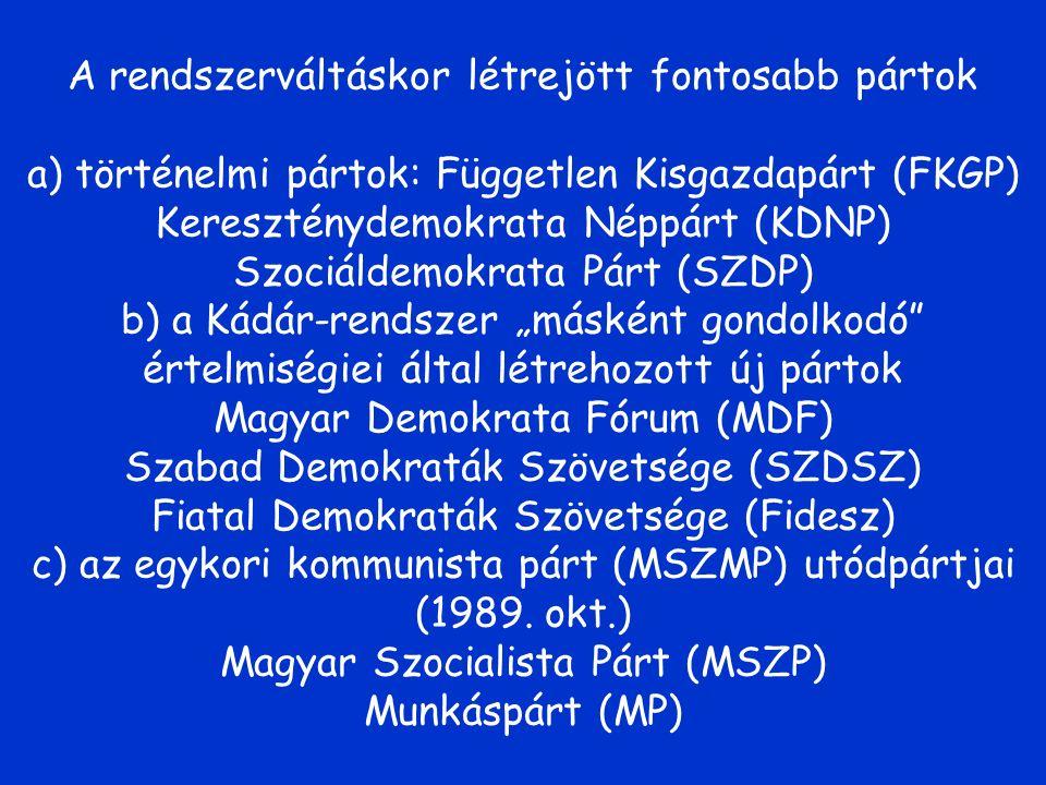 """A rendszerváltáskor létrejött fontosabb pártok a) történelmi pártok: Független Kisgazdapárt (FKGP) Kereszténydemokrata Néppárt (KDNP) Szociáldemokrata Párt (SZDP) b) a Kádár-rendszer """"másként gondolkodó értelmiségiei által létrehozott új pártok Magyar Demokrata Fórum (MDF) Szabad Demokraták Szövetsége (SZDSZ) Fiatal Demokraták Szövetsége (Fidesz) c) az egykori kommunista párt (MSZMP) utódpártjai (1989."""