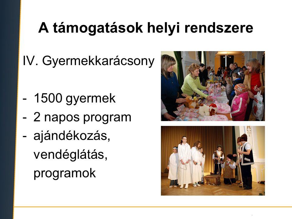 A támogatások helyi rendszere IV. Gyermekkarácsony -1500 gyermek -2 napos program -ajándékozás, vendéglátás, programok