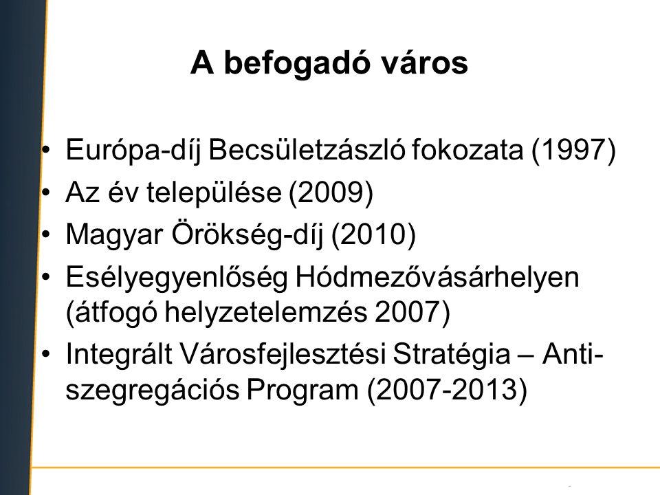 A befogadó város Európa-díj Becsületzászló fokozata (1997) Az év települése (2009) Magyar Örökség-díj (2010) Esélyegyenlőség Hódmezővásárhelyen (átfogó helyzetelemzés 2007) Integrált Városfejlesztési Stratégia – Anti- szegregációs Program (2007-2013)