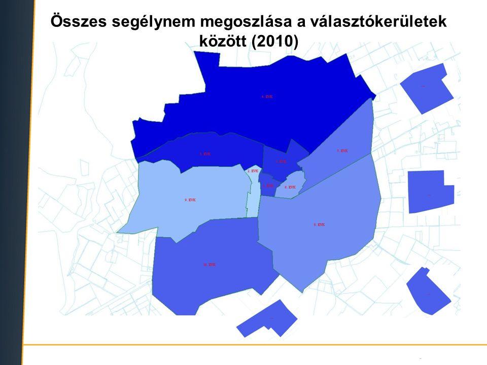 Összes segélynem megoszlása a választókerületek között (2010)