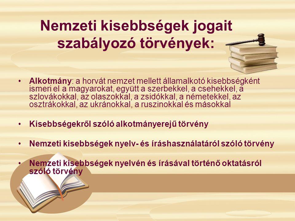 Nemzeti kisebbségek jogait szabályozó törvények: Alkotmány: a horvát nemzet mellett államalkotó kisebbségként ismeri el a magyarokat, együtt a szerbek