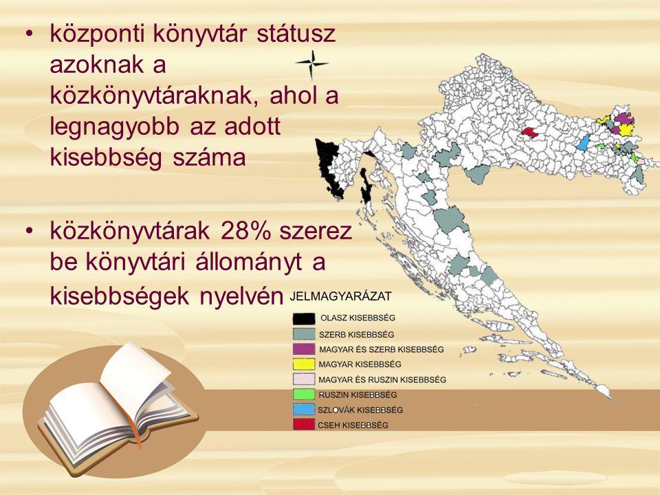 központi könyvtárak 1991-ben alakultak meg közkönyvtárak szerves részei nem képeznek külön könyvtárat nem jogi személyek finanszírozásukat a Horvát Kulturális Minisztérium biztosítja Jogi és anyagi háttér: