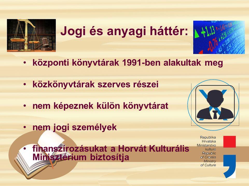 központi könyvtárak 1991-ben alakultak meg közkönyvtárak szerves részei nem képeznek külön könyvtárat nem jogi személyek finanszírozásukat a Horvát Ku