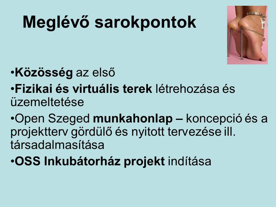 Meglévő sarokpontok Közösség az első Fizikai és virtuális terek létrehozása és üzemeltetése Open Szeged munkahonlap – koncepció és a projektterv gördülő és nyitott tervezése ill.