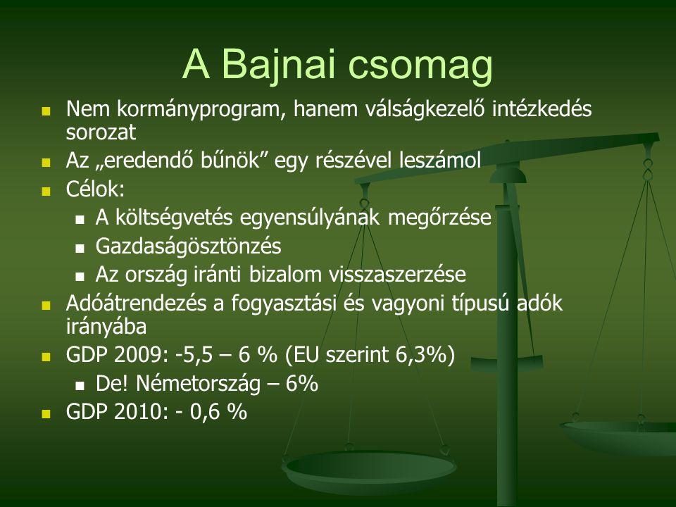 """A Bajnai csomag Nem kormányprogram, hanem válságkezelő intézkedés sorozat Az """"eredendő bűnök egy részével leszámol Célok: A költségvetés egyensúlyának megőrzése Gazdaságösztönzés Az ország iránti bizalom visszaszerzése Adóátrendezés a fogyasztási és vagyoni típusú adók irányába GDP 2009: -5,5 – 6 % (EU szerint 6,3%) De."""