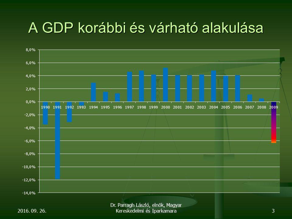 A GDP korábbi és várható alakulása 2016. 09. 26.