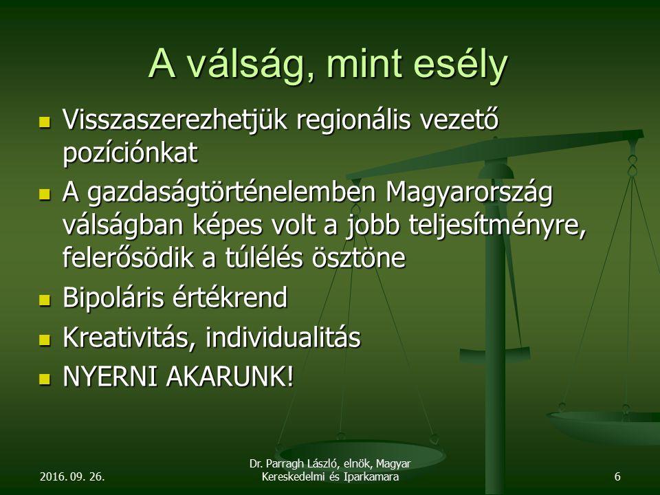 A válság, mint esély Visszaszerezhetjük regionális vezető pozíciónkat Visszaszerezhetjük regionális vezető pozíciónkat A gazdaságtörténelemben Magyarország válságban képes volt a jobb teljesítményre, felerősödik a túlélés ösztöne A gazdaságtörténelemben Magyarország válságban képes volt a jobb teljesítményre, felerősödik a túlélés ösztöne Bipoláris értékrend Bipoláris értékrend Kreativitás, individualitás Kreativitás, individualitás NYERNI AKARUNK.