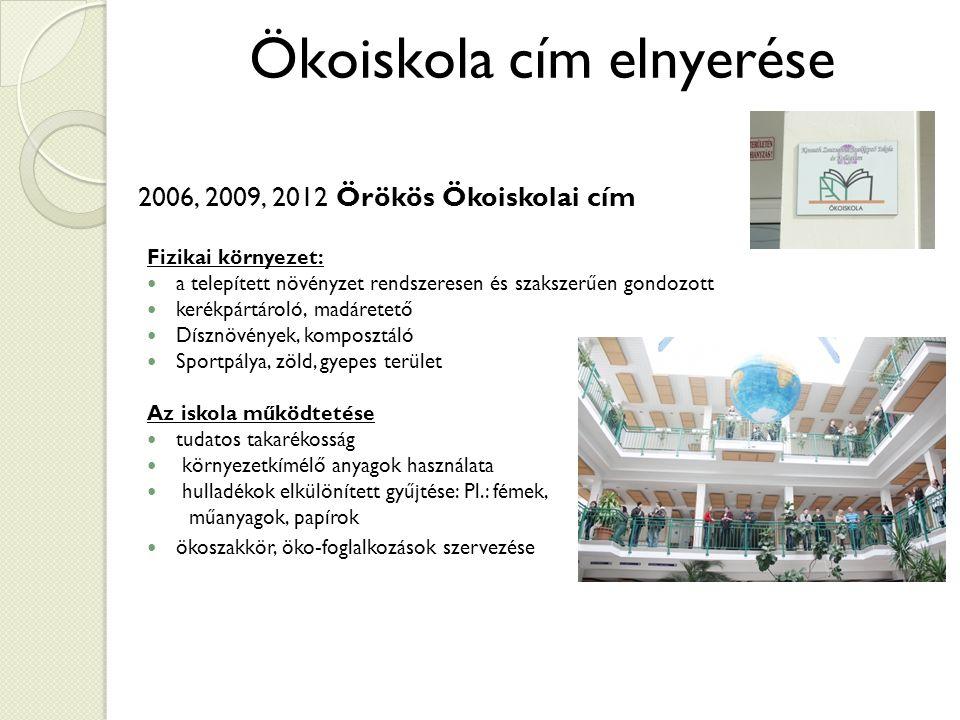 2006, 2009, 2012 Örökös Ökoiskolai cím Fizikai környezet: a telepített növényzet rendszeresen és szakszerűen gondozott kerékpártároló, madáretető Dísznövények, komposztáló Sportpálya, zöld, gyepes terület Az iskola működtetése tudatos takarékosság környezetkímélő anyagok használata hulladékok elkülönített gyűjtése: Pl.: fémek, műanyagok, papírok ökoszakkör, öko-foglalkozások szervezése Ökoiskola cím elnyerése