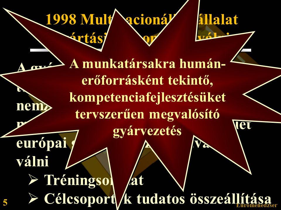 Euromenedzser 5 1998 Multinacionális vállalat gyártási központjává válni A gyárvezetés elhatározta, hogy tudatos munkával a sikeres nemzetközi státuszból egy multinacionális vállalat közép-kelet európai gyártási központjává fog válni  Tréningsorozat  Célcsoportok tudatos összeállítása A munkatársakra humán- erőforrásként tekintő, kompetenciafejlesztésüket tervszerűen megvalósító gyárvezetés