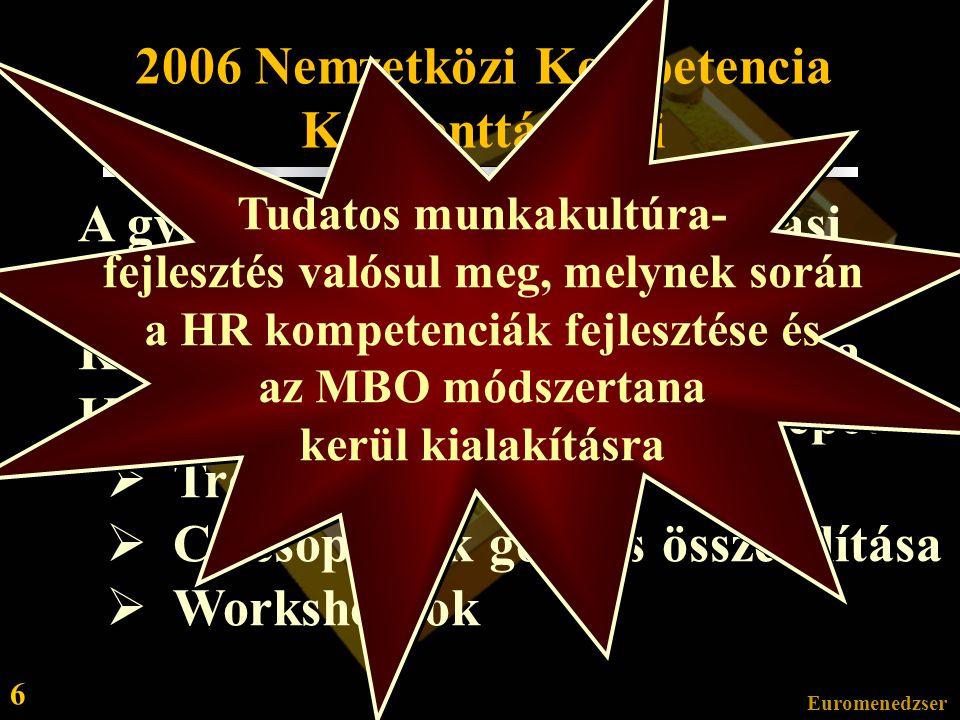 Euromenedzser 6 2006 Nemzetközi Kompetencia Központtá válni A gyárvezetés az európai gyártási központ státuszból Nemzetközi Kompetencia Központtá fejleszti a Konszernen belül betöltött szerepét  Tréningsorozatok  Célcsoportok gondos összeállítása  Workshop-ok Tudatos munkakultúra- fejlesztés valósul meg, melynek során a HR kompetenciák fejlesztése és az MBO módszertana kerül kialakításra