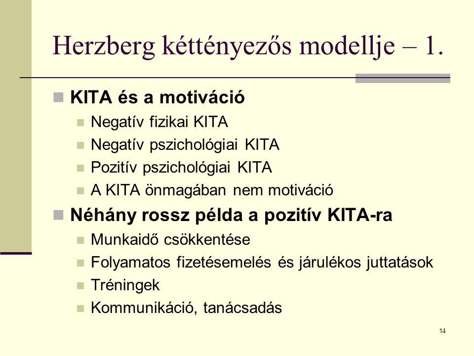14 Herzberg kéttényezős modellje – 1. KITA és a motiváció Negatív fizikai KITA Negatív pszichológiai KITA Pozitív pszichológiai KITA A KITA önmagában