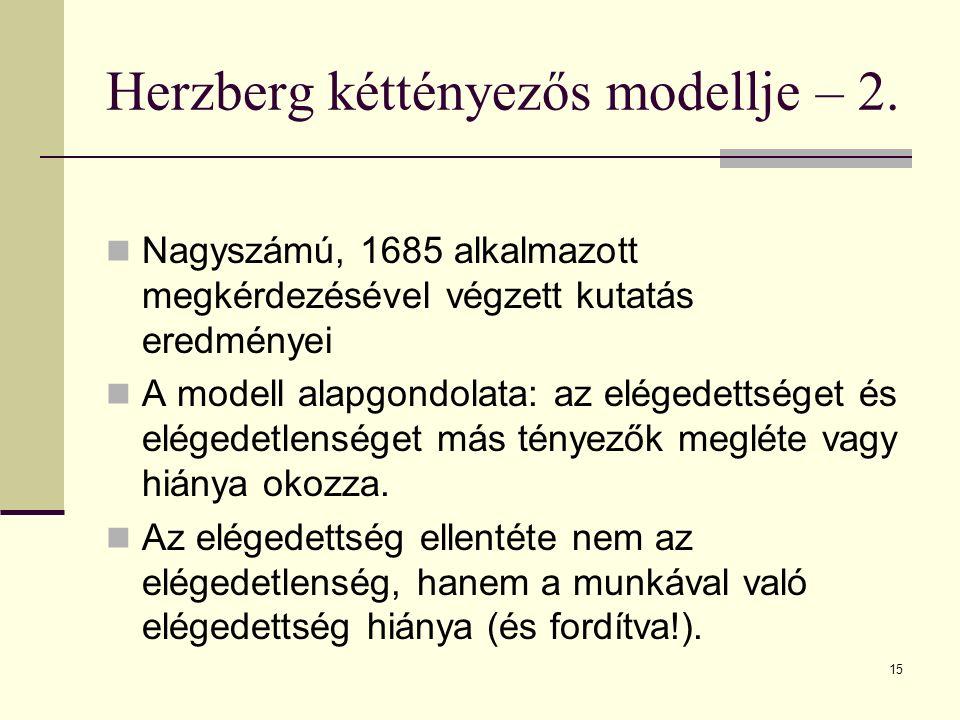 15 Herzberg kéttényezős modellje – 2. Nagyszámú, 1685 alkalmazott megkérdezésével végzett kutatás eredményei A modell alapgondolata: az elégedettséget