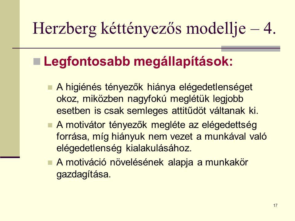 17 Herzberg kéttényezős modellje – 4. Legfontosabb megállapítások: A higiénés tényezők hiánya elégedetlenséget okoz, miközben nagyfokú meglétük legjob