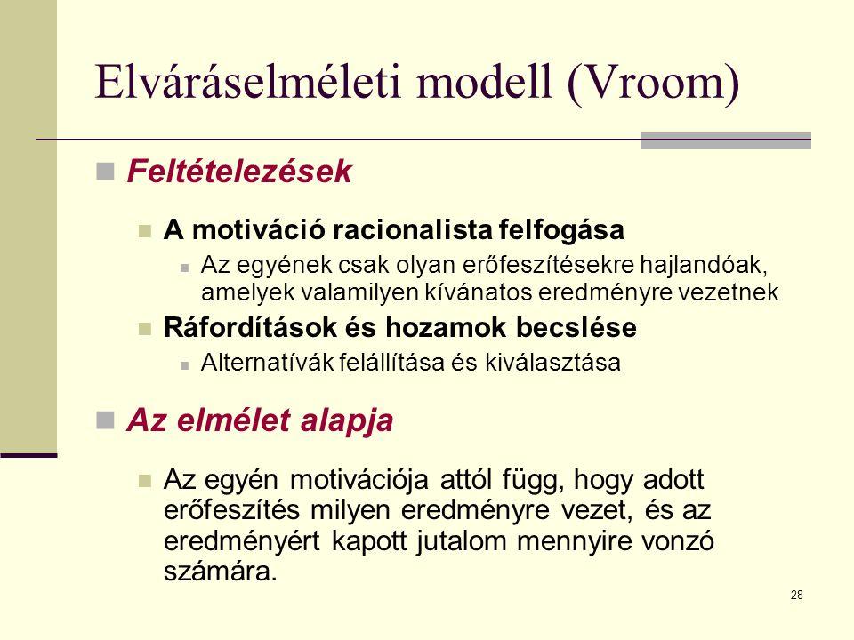 28 Elváráselméleti modell (Vroom) Feltételezések A motiváció racionalista felfogása Az egyének csak olyan erőfeszítésekre hajlandóak, amelyek valamily