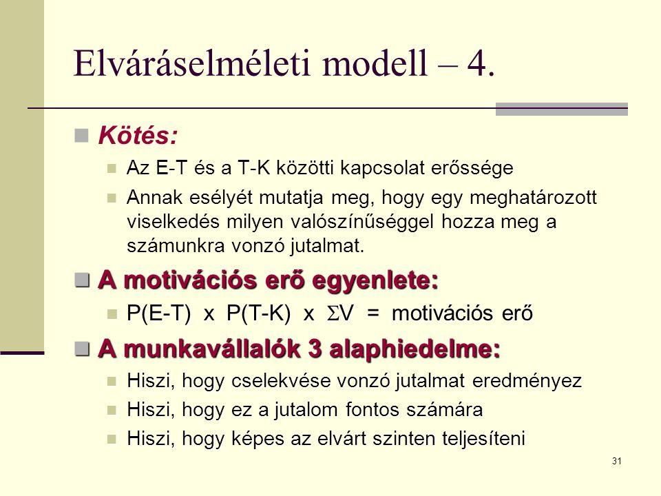 31 Elváráselméleti modell – 4. Kötés: Az E-T és a T-K közötti kapcsolat erőssége Annak esélyét mutatja meg, hogy egy meghatározott viselkedés milyen v