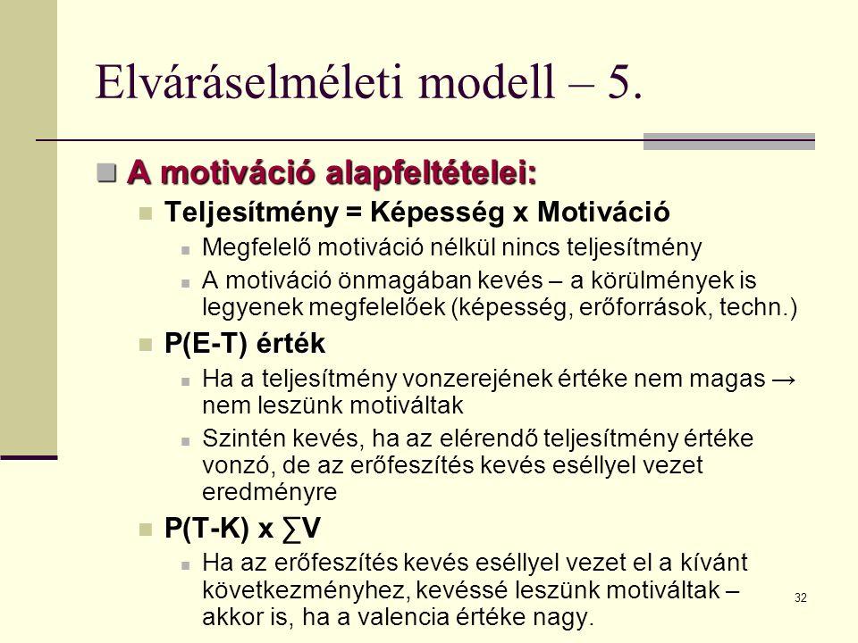 32 Elváráselméleti modell – 5. A motiváció alapfeltételei: A motiváció alapfeltételei: Teljesítmény = Képesség x Motiváció Megfelelő motiváció nélkül