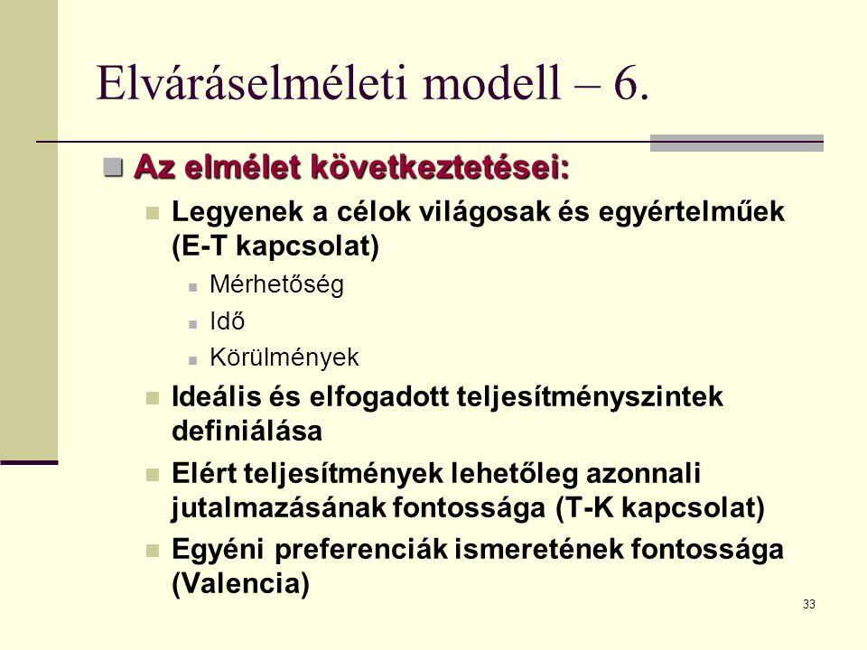 33 Elváráselméleti modell – 6. Az elmélet következtetései: Az elmélet következtetései: Legyenek a célok világosak és egyértelműek (E-T kapcsolat) Mérh