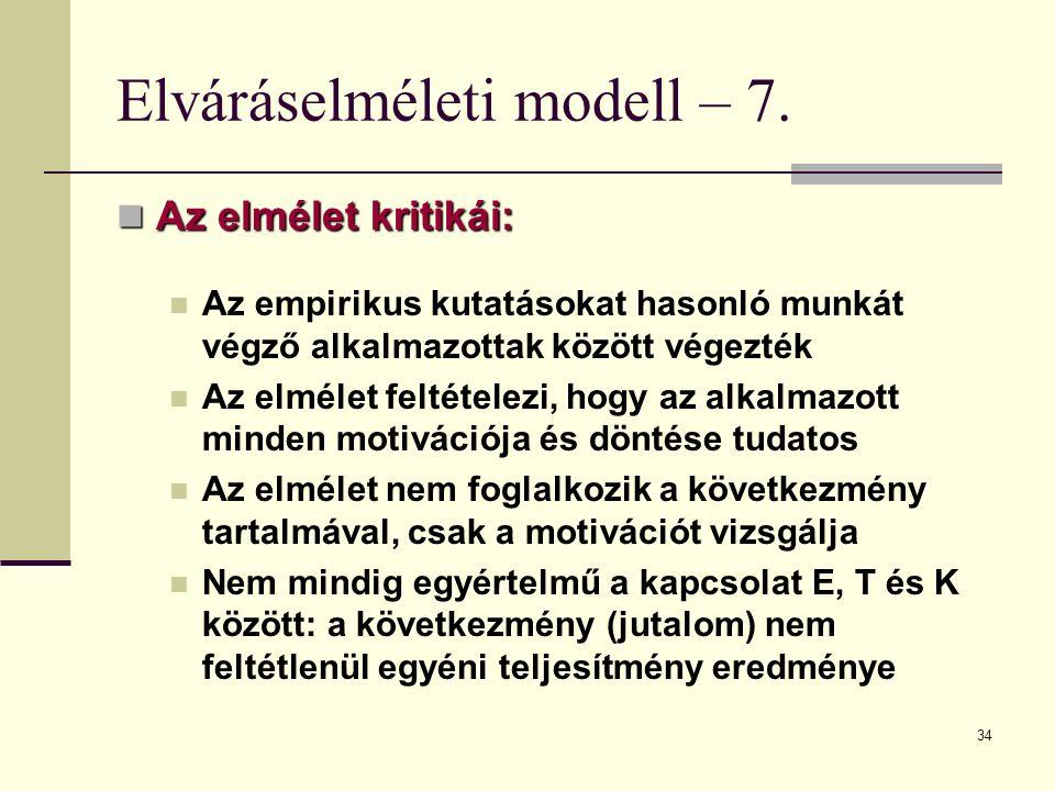 34 Elváráselméleti modell – 7. Az elmélet kritikái: Az elmélet kritikái: Az empirikus kutatásokat hasonló munkát végző alkalmazottak között végezték A