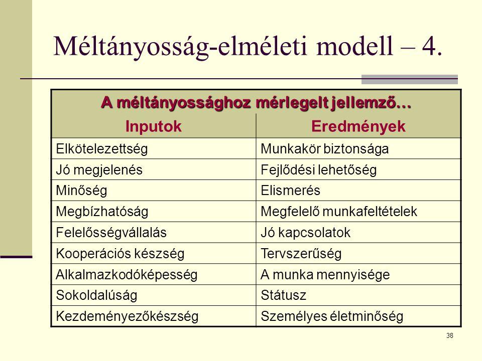38 Méltányosság-elméleti modell – 4. A méltányossághoz mérlegelt jellemző… InputokEredmények ElkötelezettségMunkakör biztonsága Jó megjelenésFejlődési