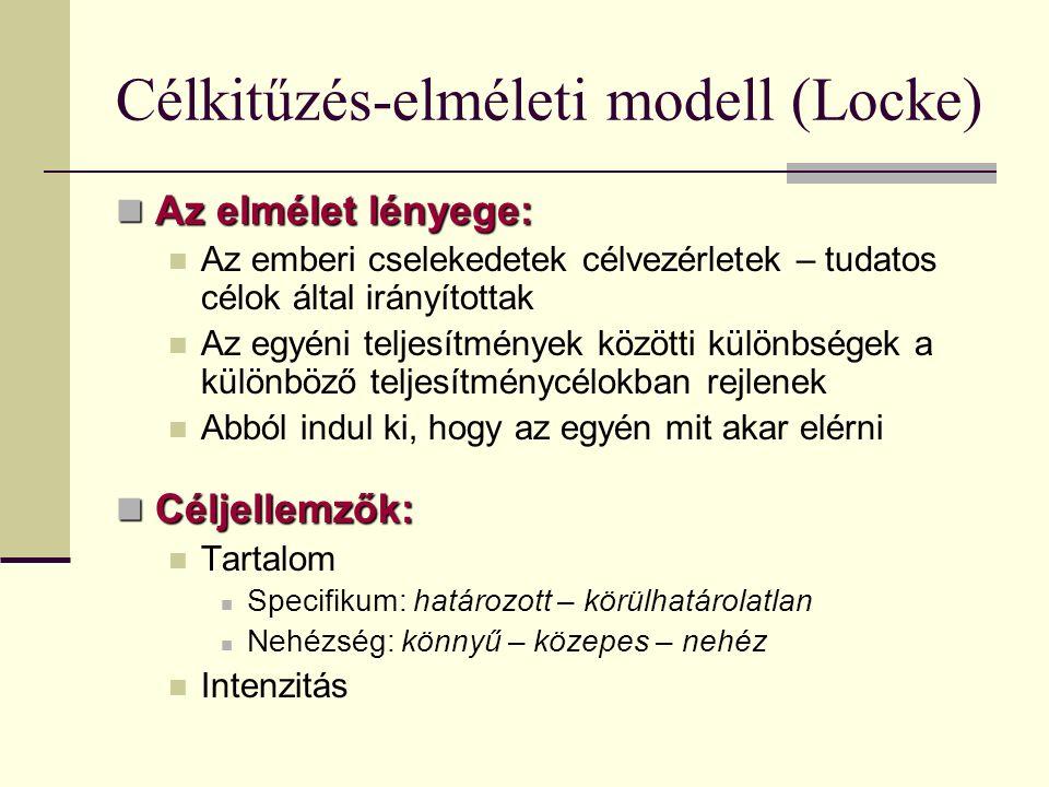 Célkitűzés-elméleti modell (Locke) Az elmélet lényege: Az elmélet lényege: Az emberi cselekedetek célvezérletek – tudatos célok által irányítottak Az