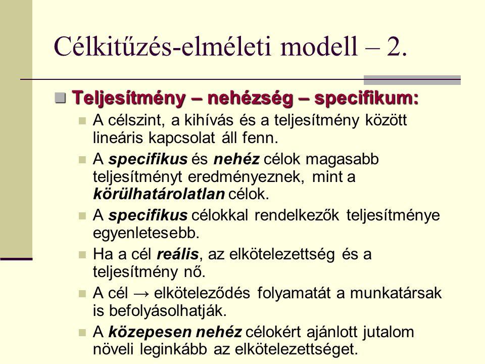 Célkitűzés-elméleti modell – 2. Teljesítmény – nehézség – specifikum: Teljesítmény – nehézség – specifikum: A célszint, a kihívás és a teljesítmény kö