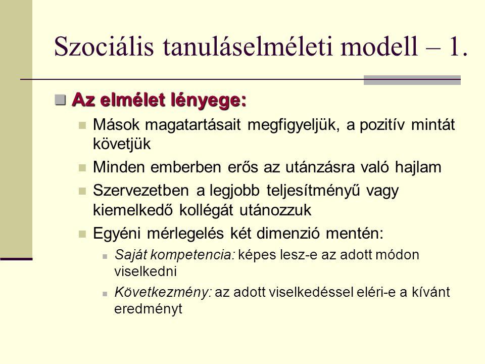 Szociális tanuláselméleti modell – 1. Az elmélet lényege: Az elmélet lényege: Mások magatartásait megfigyeljük, a pozitív mintát követjük Minden ember