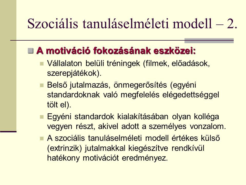 Szociális tanuláselméleti modell – 2. A motiváció fokozásának eszközei: A motiváció fokozásának eszközei: Vállalaton belüli tréningek (filmek, előadás