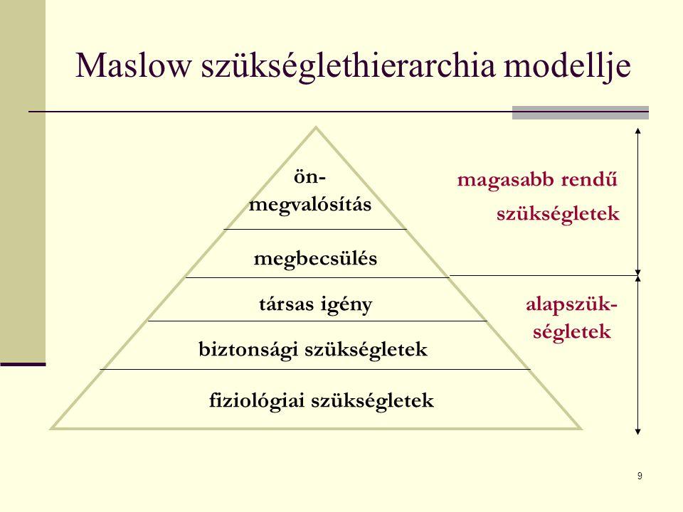 10 Maslow szükséglethierarchia modellje Későbbi kiegészítések: Kognitív szükségletek (megbecsülés fölé) Esztétikai szükségletek (önmegvalósítás alá) Transzcendencia szükséglet (a piramis csúcsán) Hierarchia törvény: Egy felsőbb rendű szükséglet csak akkor hat a viselkedésre, ha az alapvetőbbek kielégítettek Az elmélet kritikája: A szükségletek rendszere nem hierarchikus Nem minden szükséglet sorolható be A kielégített szükséglet nem feltétlenül aktivál magasabb rendű szükségletet A magasabb rendű szükségletek tekintetében túl nagyok az egyéni különbségek