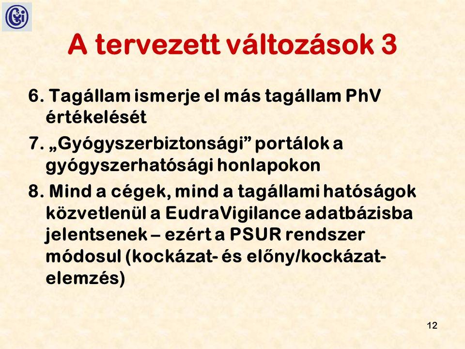 12 A tervezett változások 3 6. Tagállam ismerje el más tagállam PhV értékelését 7.