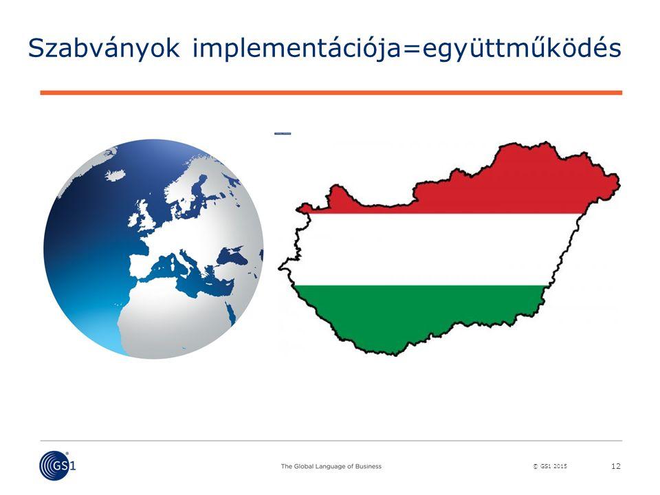 © GS1 2015 Szabványok implementációja=együttműködés 12