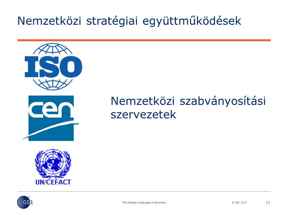 © GS1 2015 Nemzetközi stratégiai együttműködések 13 Nemzetközi szabványosítási szervezetek